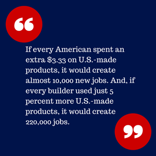 If every American spent an extra $3.33 on U.S. -made products, it would create almost 10,000 new jobs.