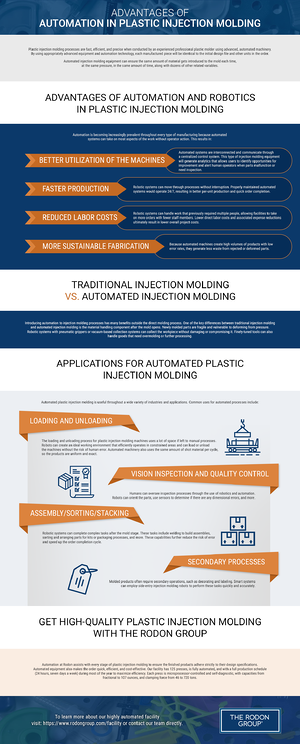 Advantages of Automation in Plastic Injection Molding