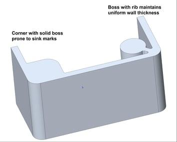Boss_examples.jpg