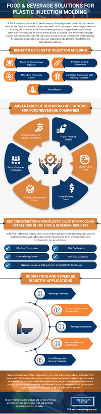 Food & Bevereage Solutions for Plastic Injection Molding Infographic