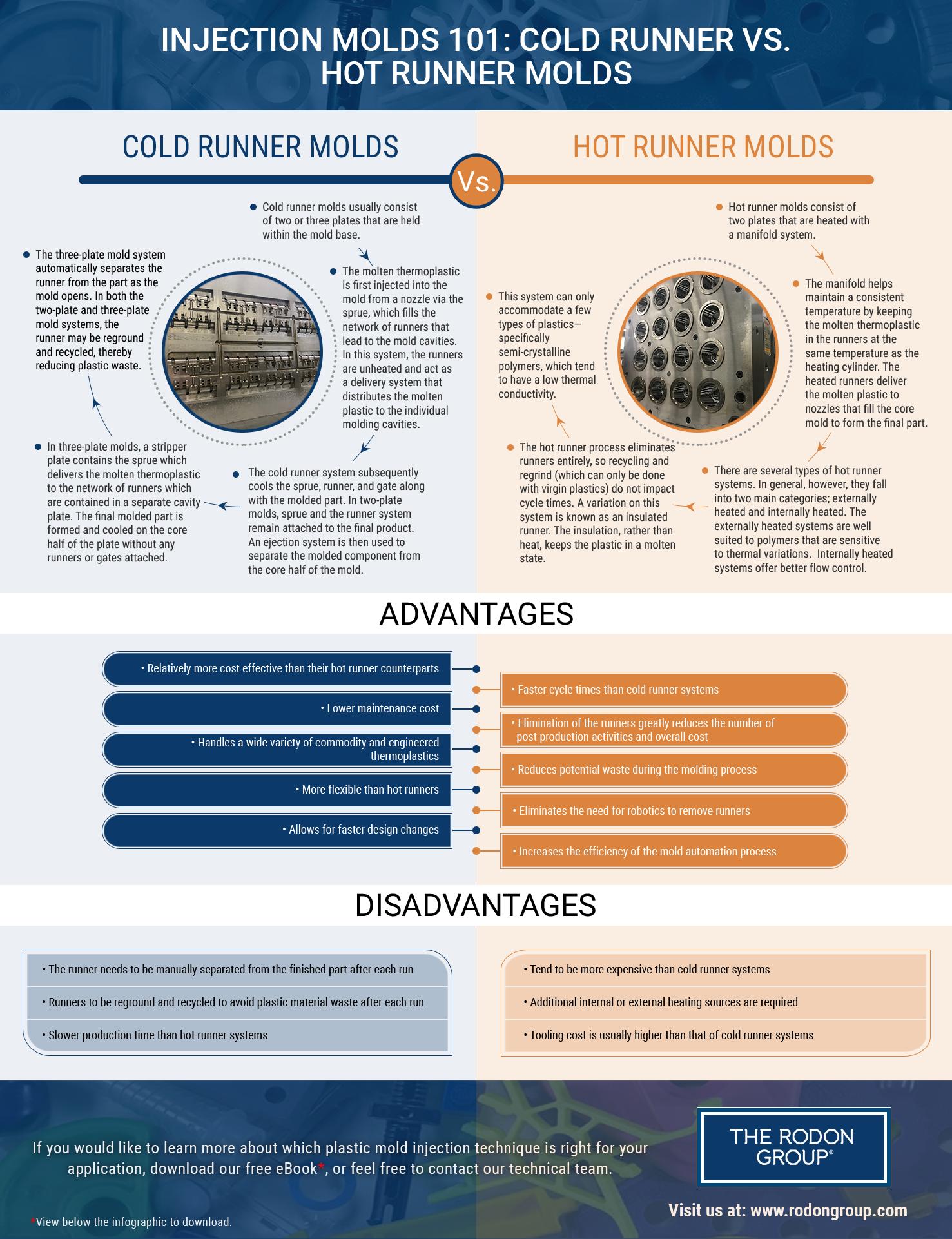 Injection Molds 101: Cold Runner vs. Hot Runner Molds Infographic