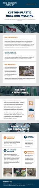 Rodon_ Custom Plastic Injection Molding (1) (3)