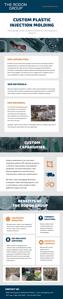 Custom Plastic Injection Molding Infographic