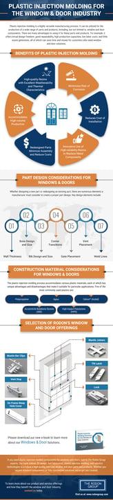 Window & Door Solutions for Plastic Injection Molding