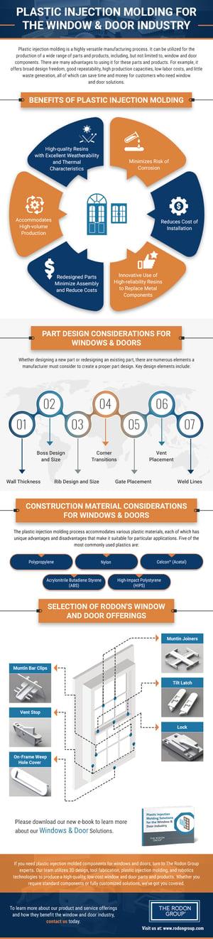 Window & Door Solutions for Plastic Injection Molding Infographic