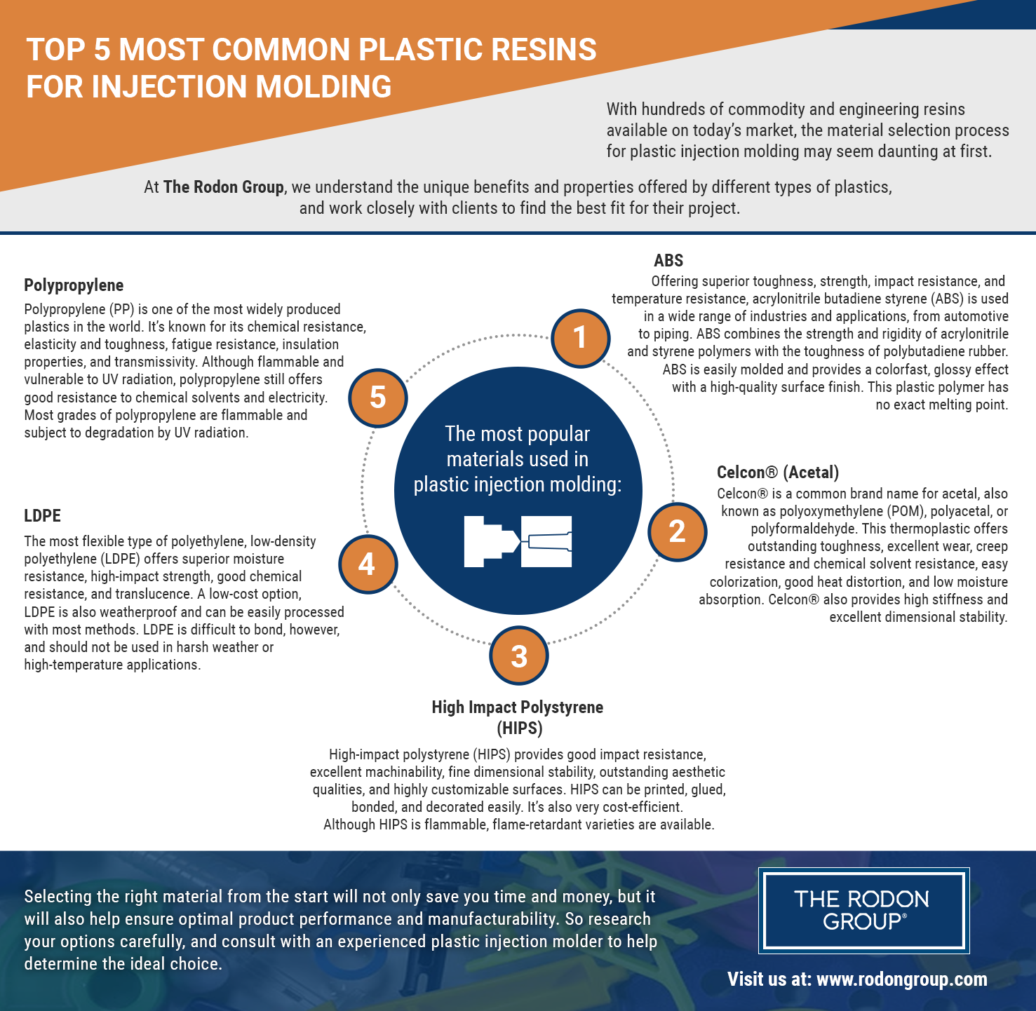 top 5 most common plastic resins for injection molding infographic