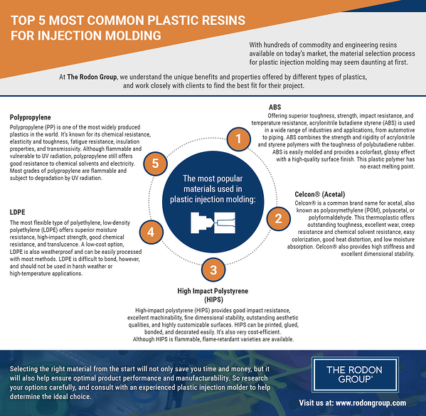 common plastic resins for injection molding