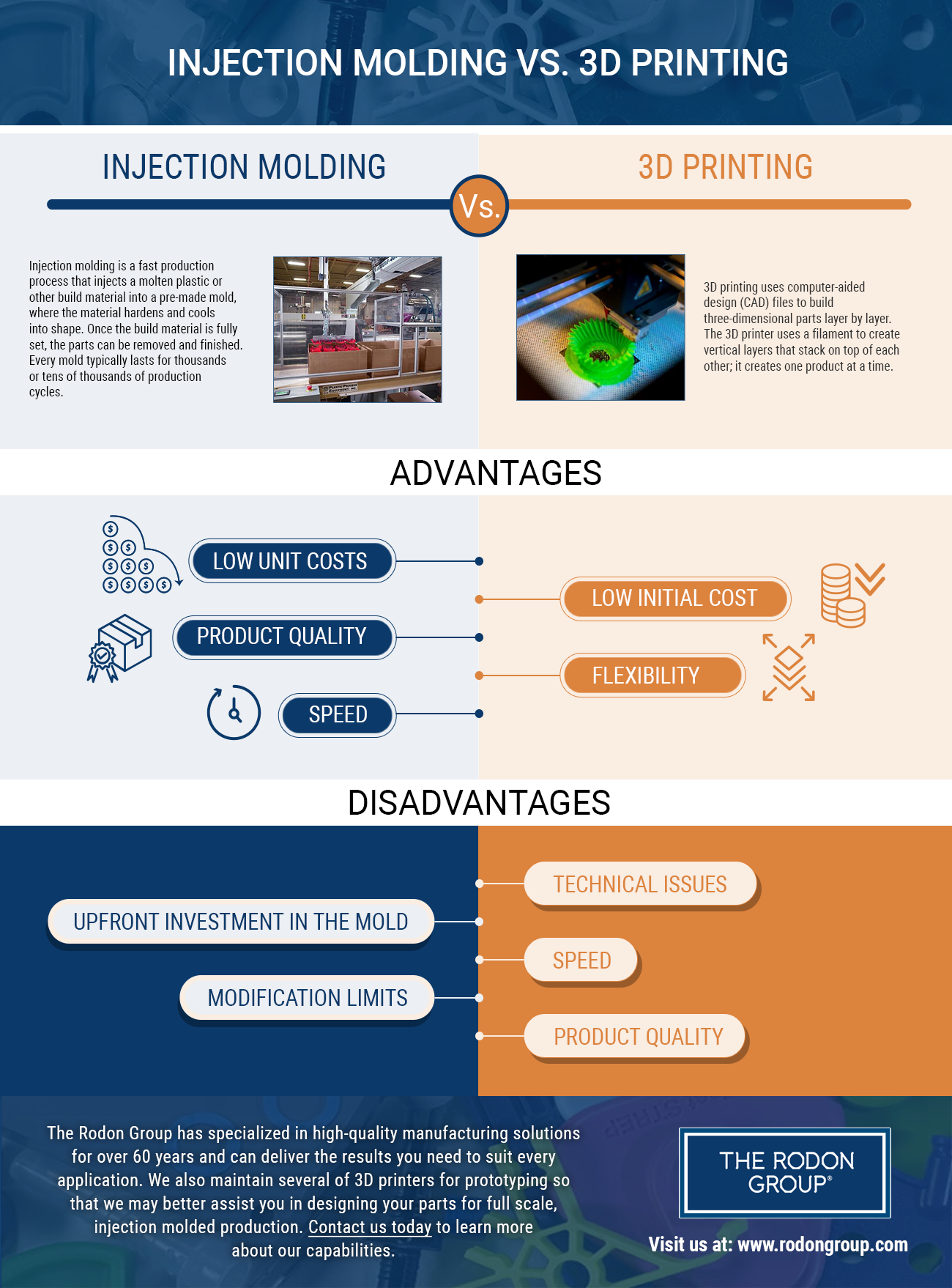 injection molding vs. 3D printing comparison infographic